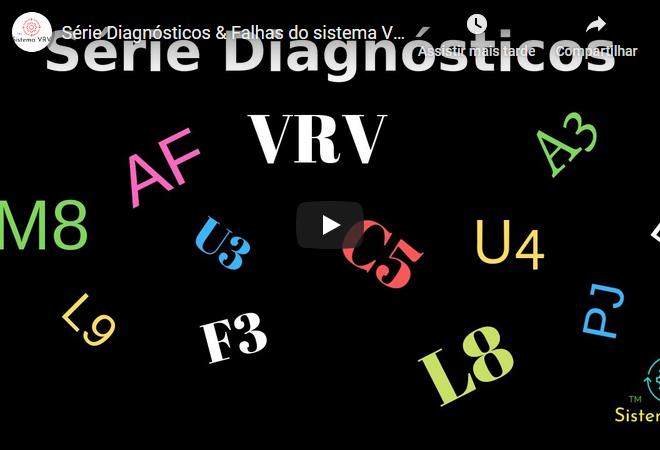 Série Diagnósticos & Falhas do sistema VRV